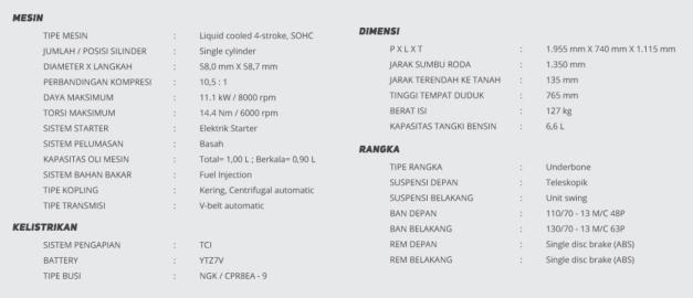 Spesifikasi Yamaha NMax...