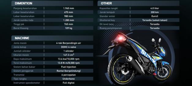 Spesifikasi New Satria F150 Injeksi